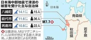 5/26 津波被害.jpg