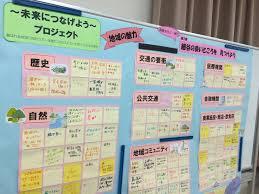 11/8 未来につなげよう〜プロジェクト.png