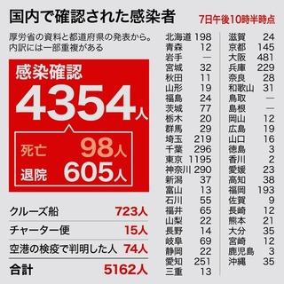 4/8 感染者数.jpg