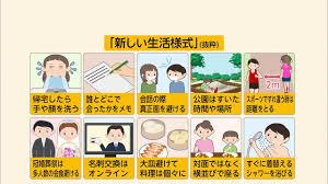 5/14 新ししい生活様式.png