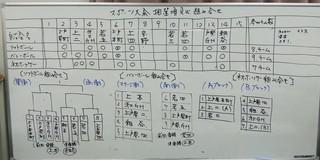 5/25 抽選.jpg