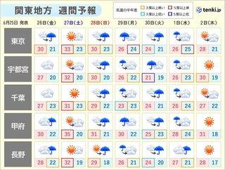 6/26 週間予報.jpg