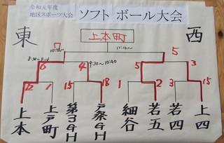 6/3 ソフト 成績表1.jpg