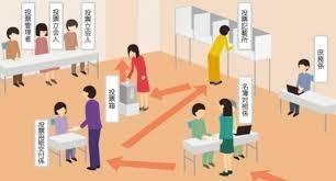 7/22 投票立会人.jpg