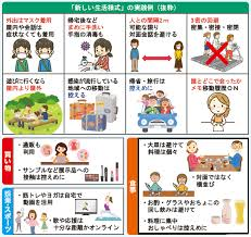 7/5 生活様式.png