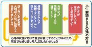 11/30 進め方.png