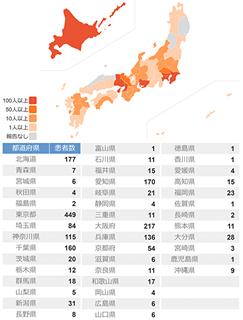 3/31 感染者数.png