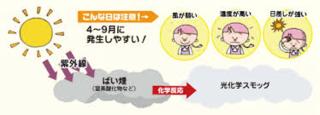5/17 光化学スモッグ対策.png
