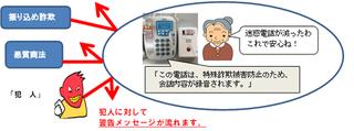 5/30 撃退機器貸し出し事業.png