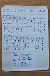 6/30 成績表.jpg